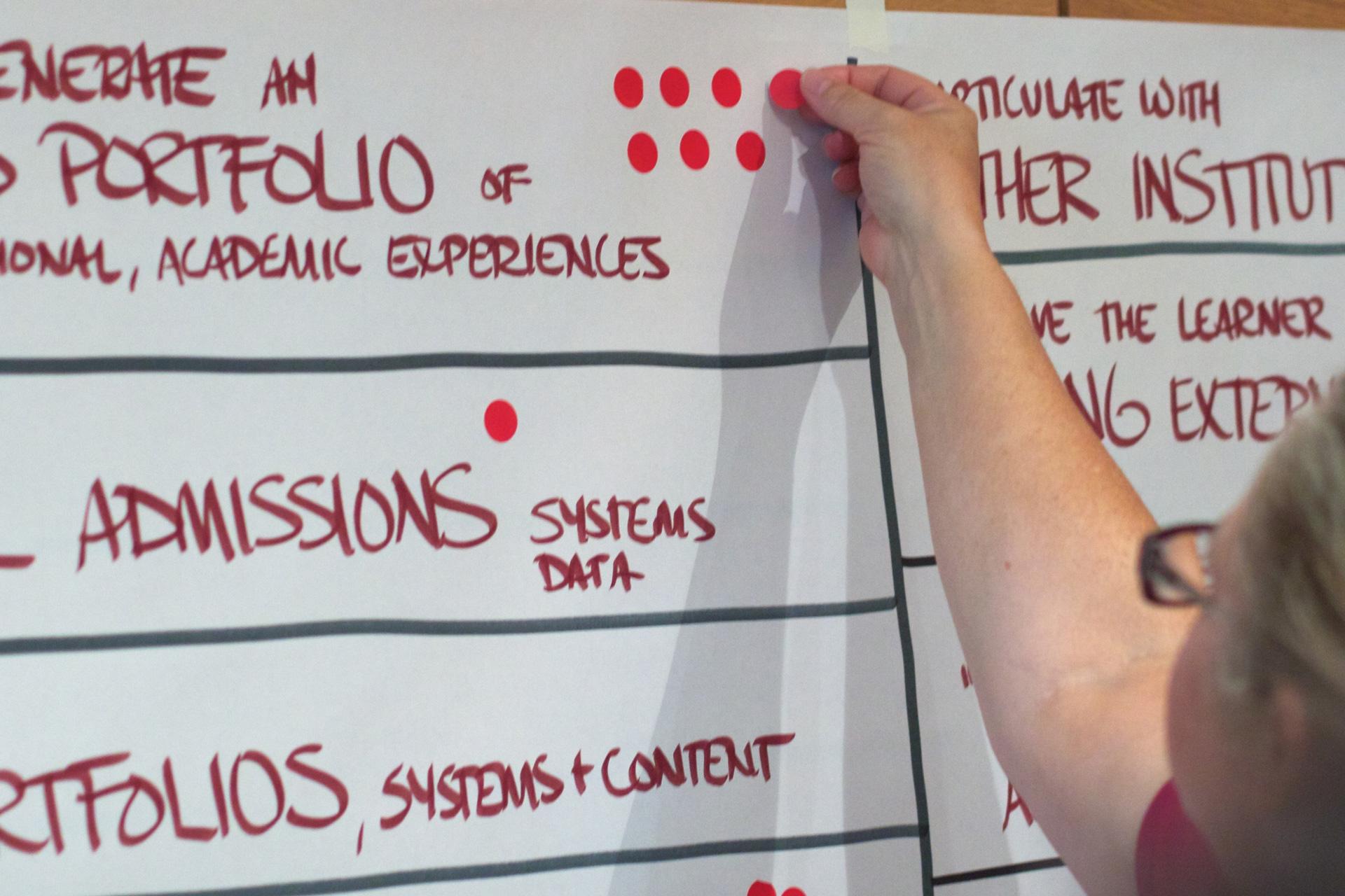 Edtech Startup Business Model