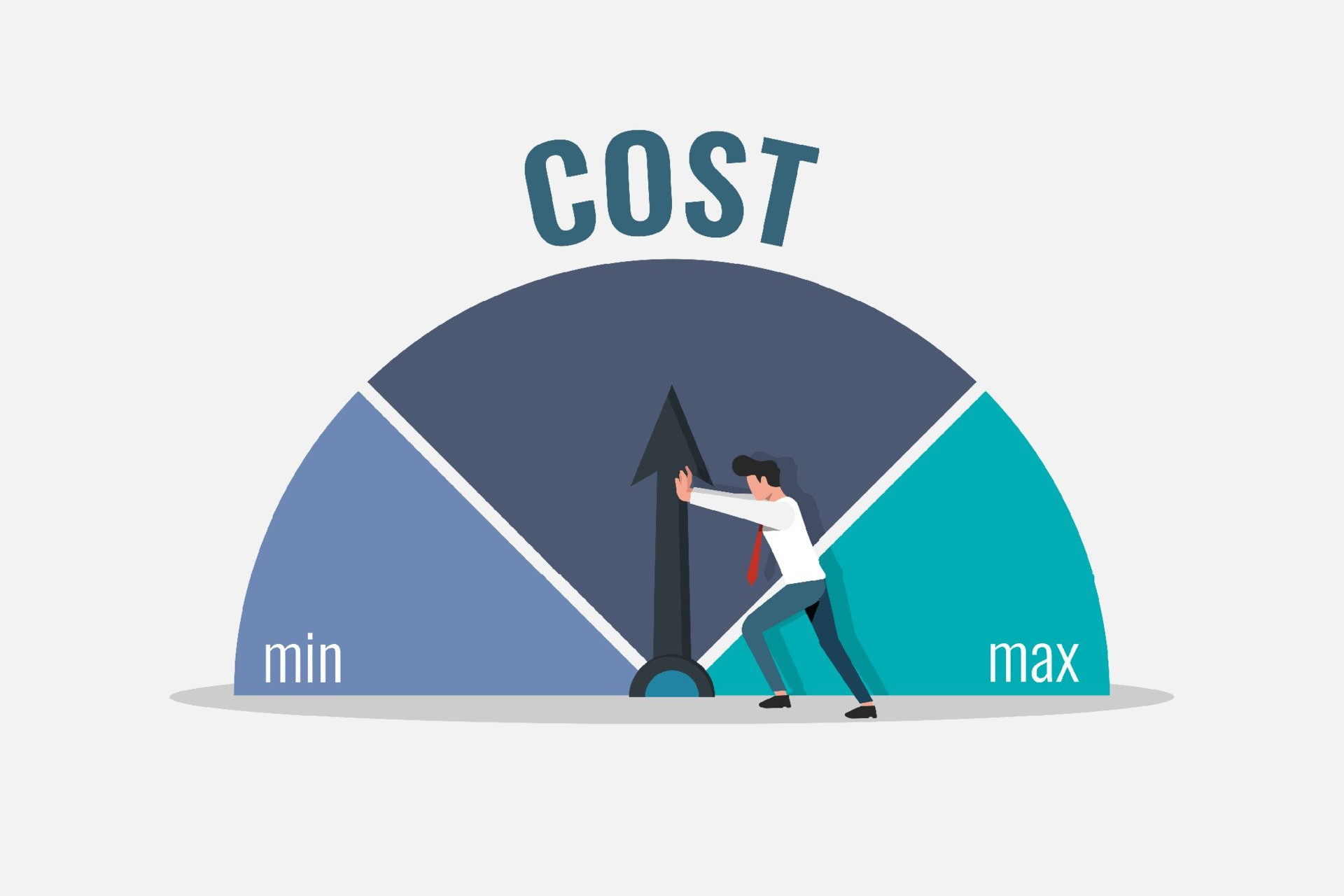 push cost to minimum position
