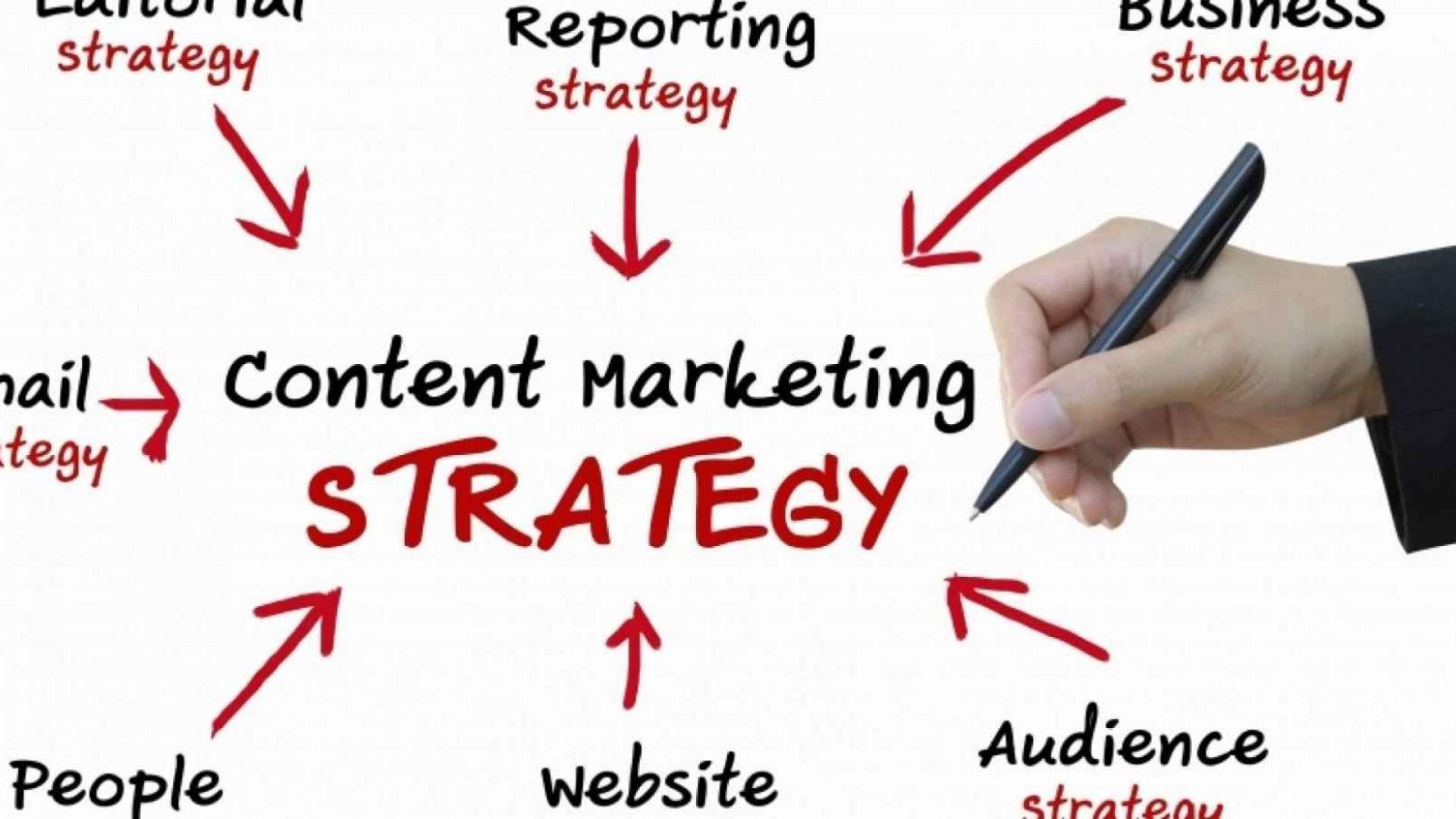 Contents Marketing