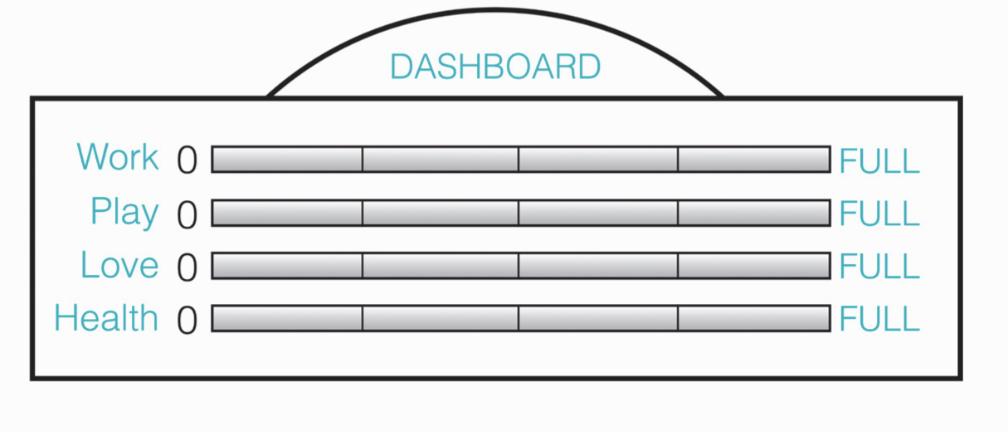 HWPL Dashboard